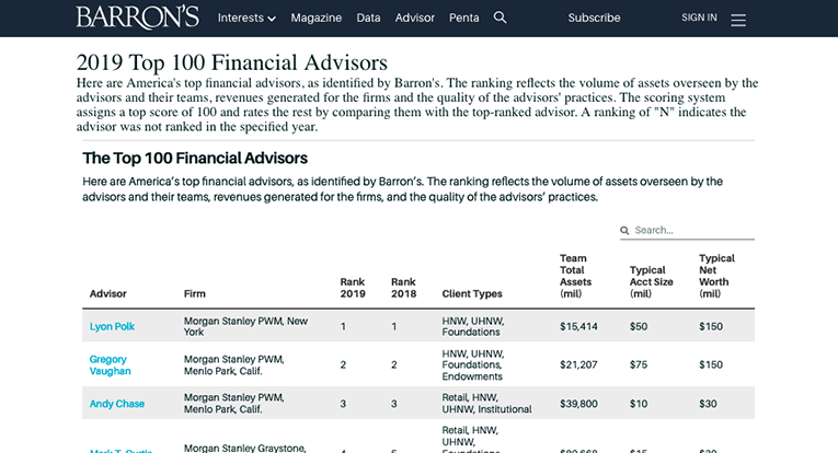 Tom Moran is Barrons 2019 top 1-- Financial Advisor
